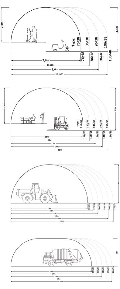 омега+ - технически данни